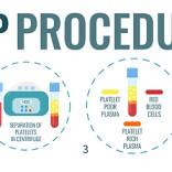 Regenerative Medicine – PRP